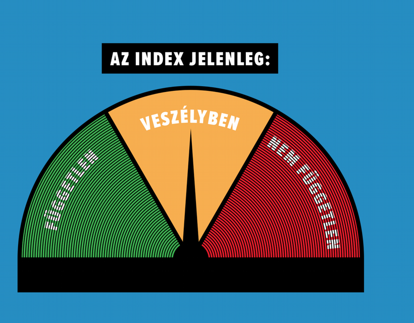 Több mint 50 ember távozik az Indextől | Új Szó | A ...